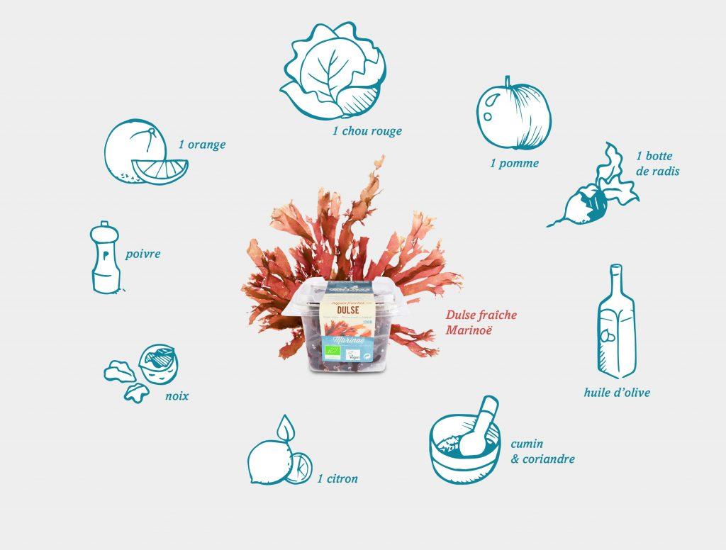 ingredients-salade-algues-dulse
