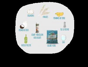 recette-panais-algues