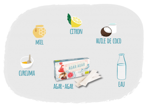 ingredients-gummies-ayurveda-01