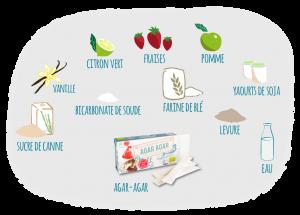 recette-fraise-agar