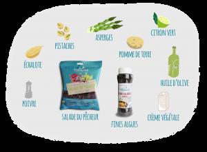 recette-asperges-algues